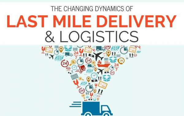 Last Mile Delivery | What Is Last Mile Delivery?